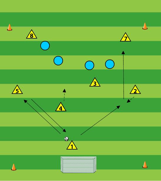 Oefenstof voetbal opbouw van achteruit